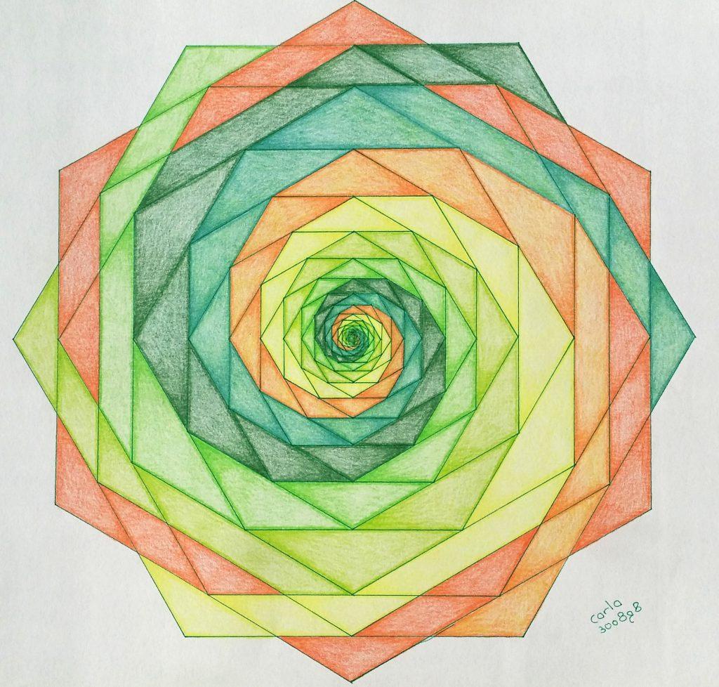 binnenin de cirkel